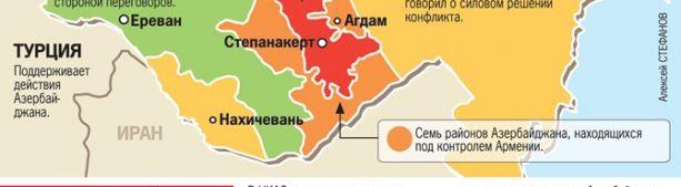 Анализ ситуации в Армении