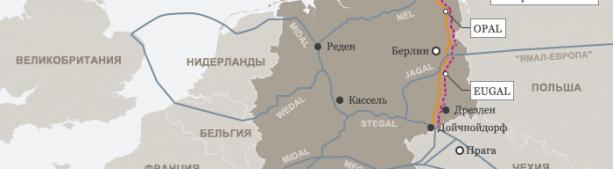 Северные потоки на земле или OPAL, NEL и EUGAL. Часть 2