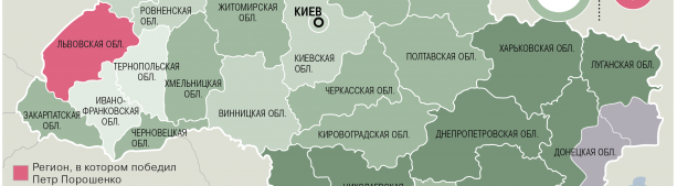За кого голосовать на Украине? Если бы выбирать пришлось мне