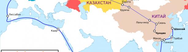 Зачем Россия строит порт