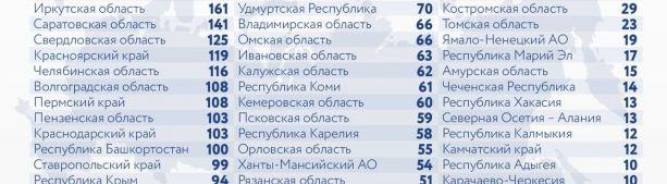За последние сутки в России выявлено 8 326 новых случаев коронавируса